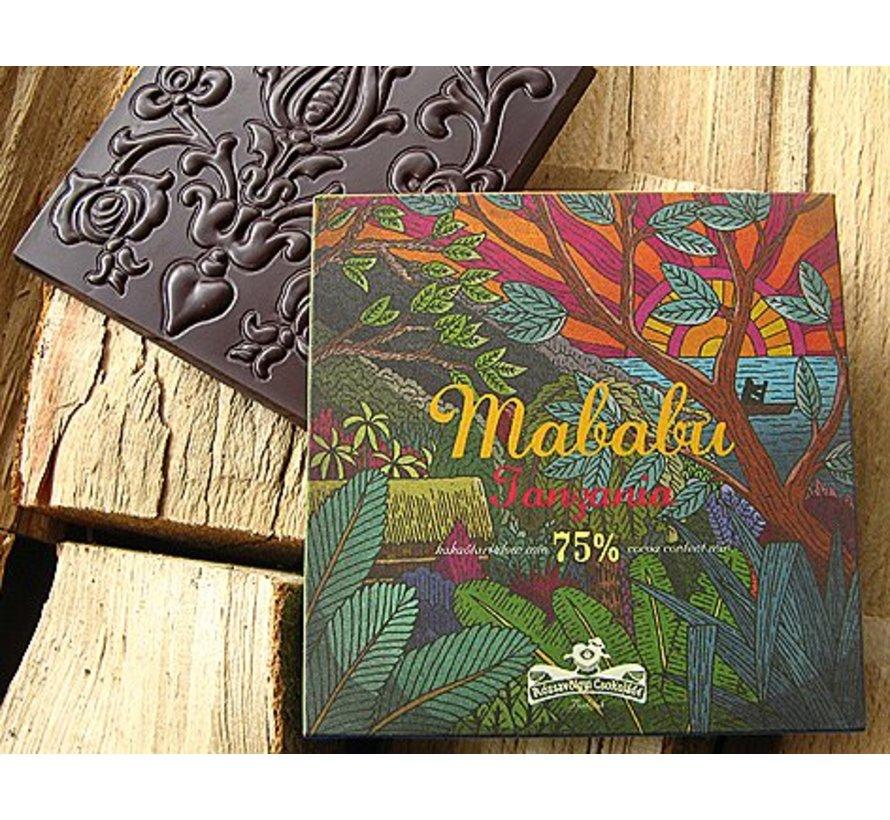 Tanzania Mababu 75%