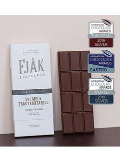 Fjåk Sjokolade  Milchschokolade 50% Milk & Mushroom - limited Edition