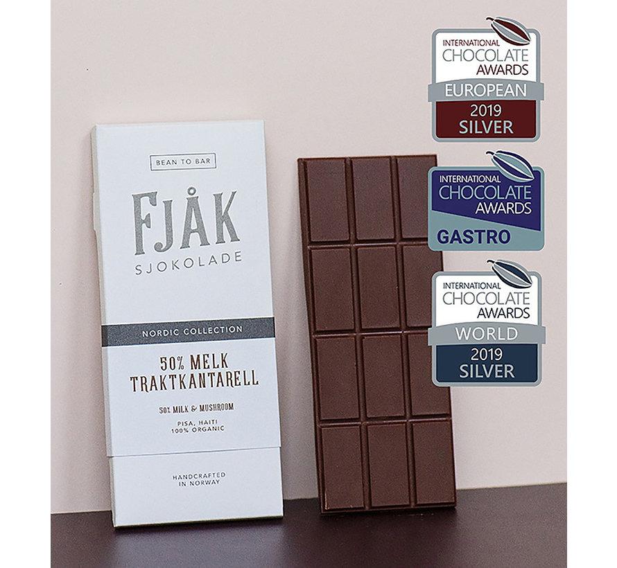 Milchschokolade 50% Milk & Mushroom - limited Edition