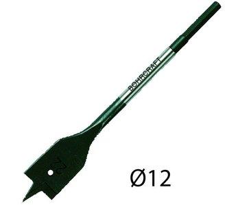 HOUTBOOR PLAT 12 mm