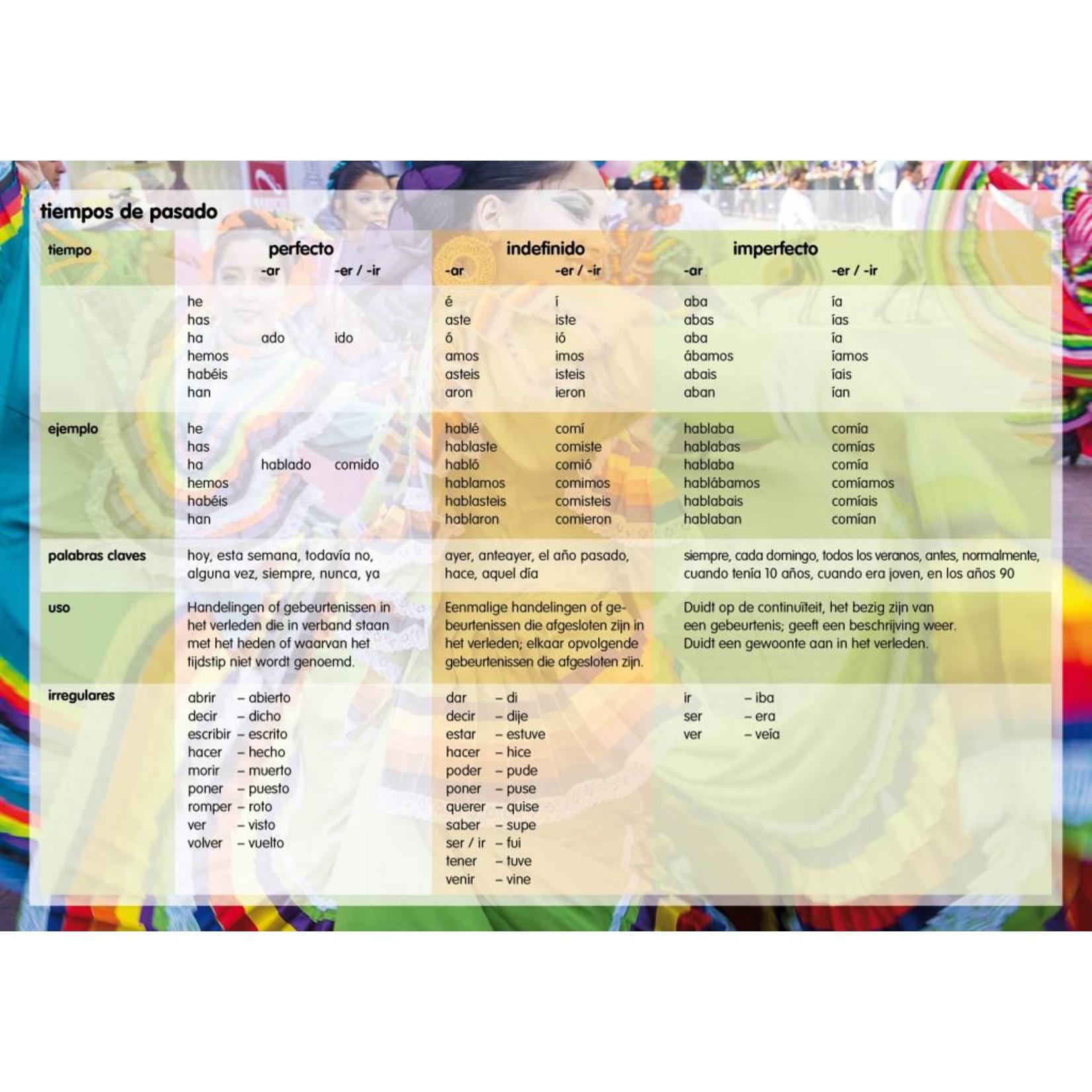 Taalbijdehand Language chart Spanish A2/B1