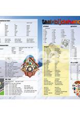 Language chart German A1