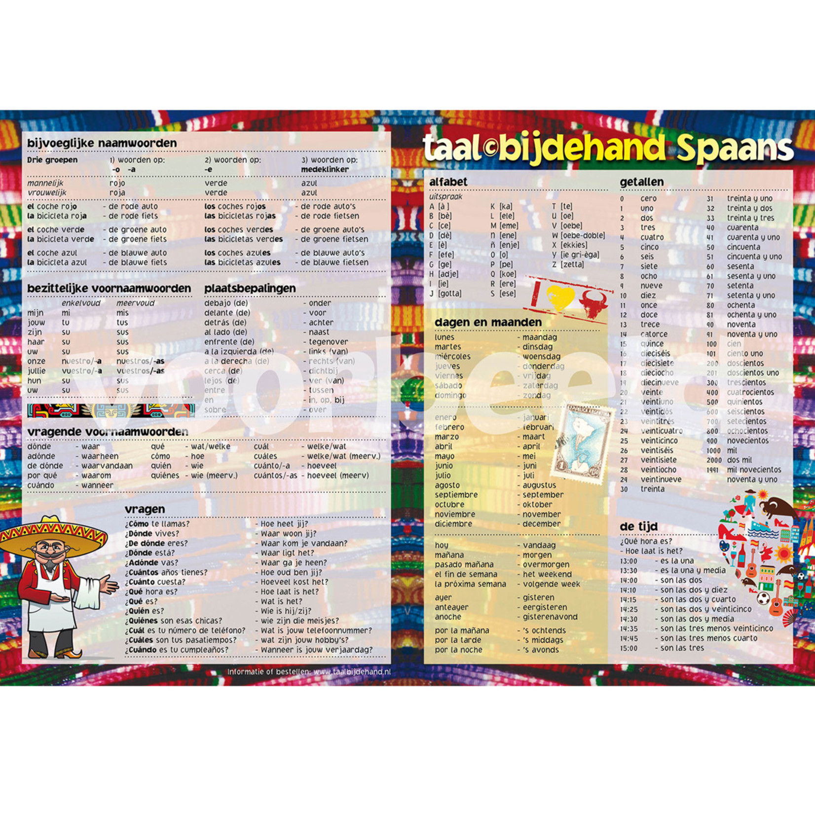 Taalbijdehand Language chart Spanish A1