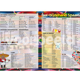 Language chart Spanish A1