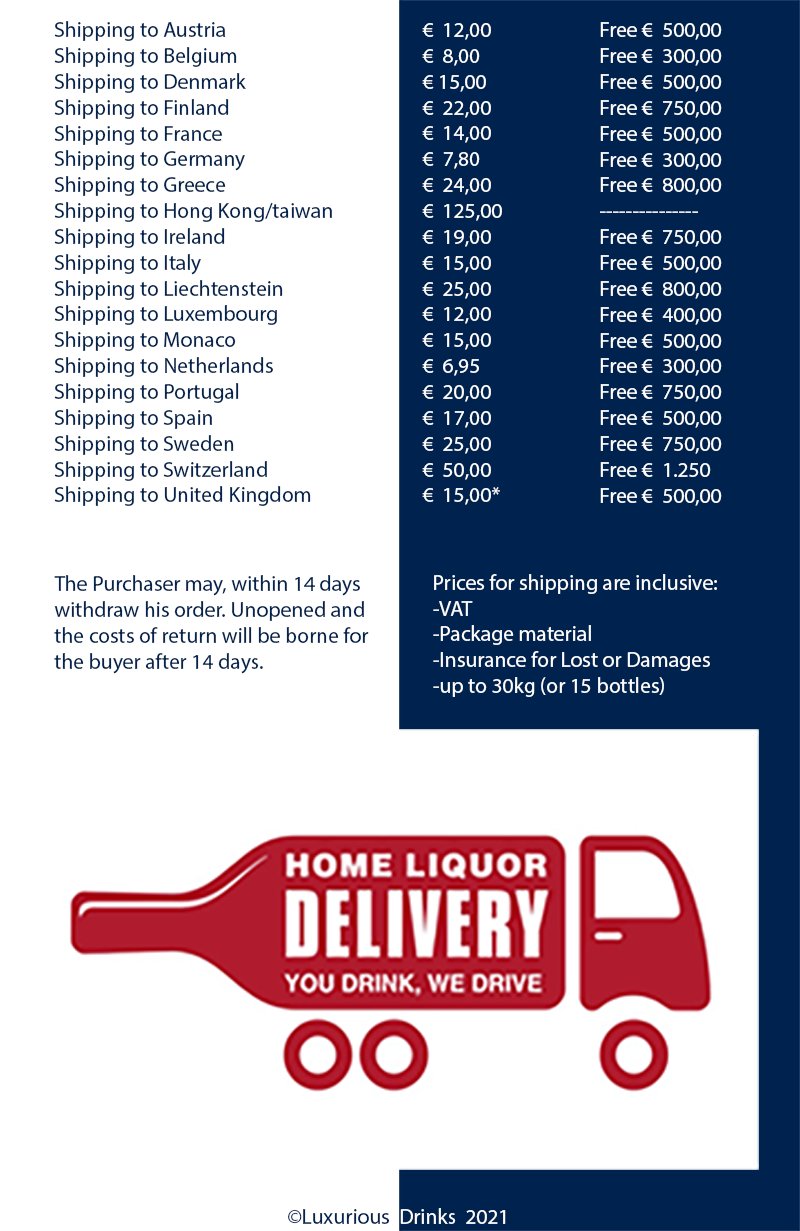 Shipping costs Luxurious Drinks