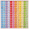 Greentoys Abacus