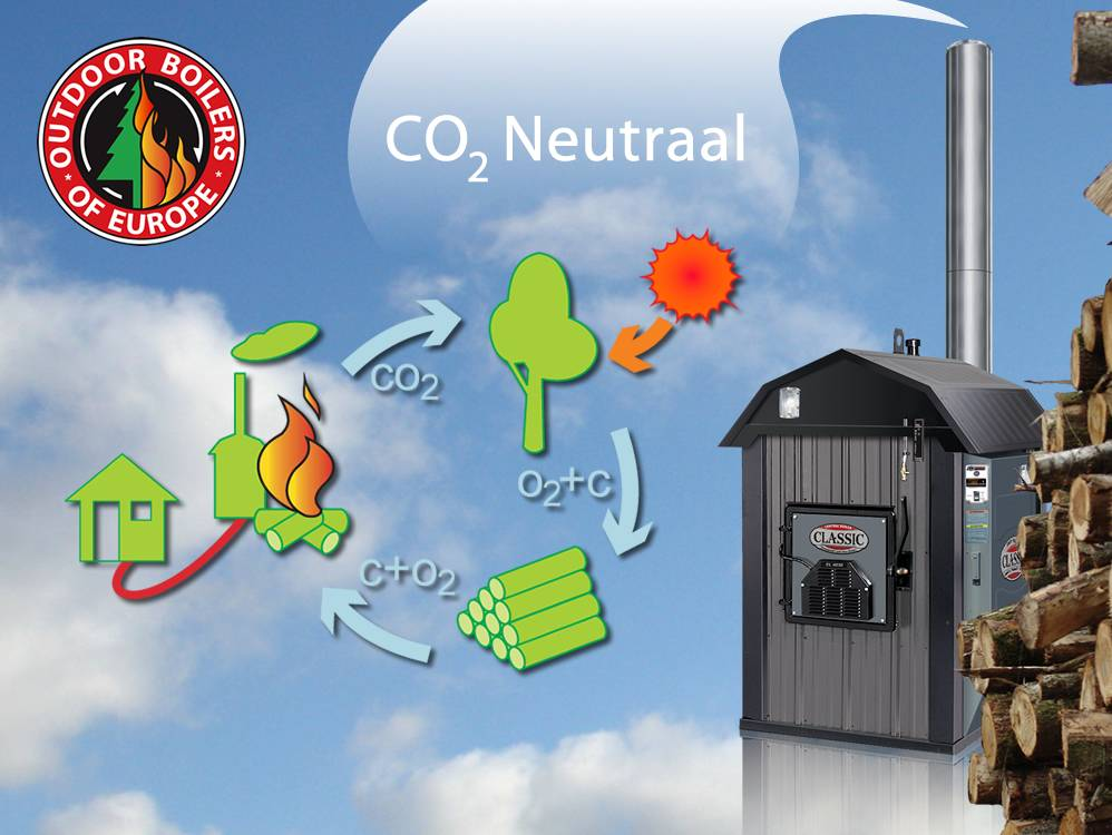 Outdoor Boilers of Europe E-classic | Antraciet-zwart