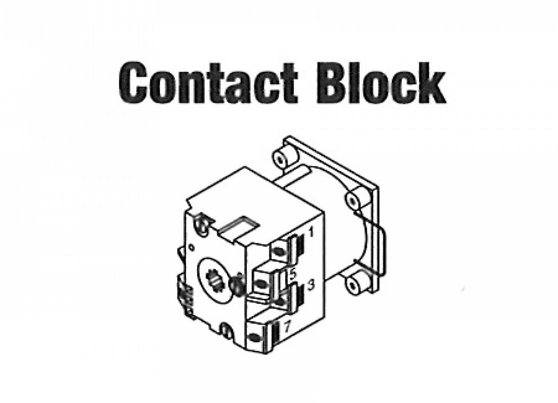 Outdoor Boilers of Europe Contact Blok