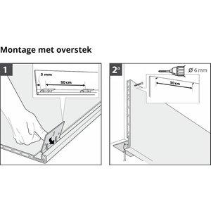 Keralit® Montage voorschriften dakrandpanelen met overstek
