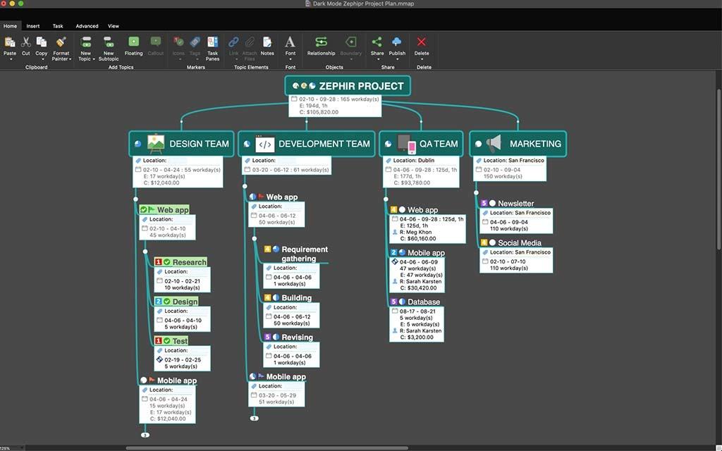 Mindmanager für mac 13 logische Organisation von Informationen