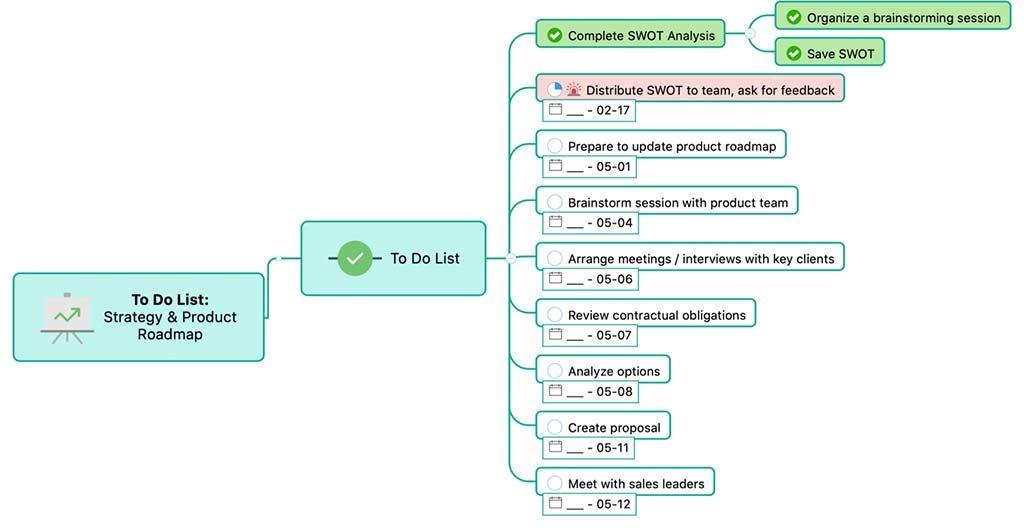 Mindmanager für mac 13 intuitives Erfassen von Informationen