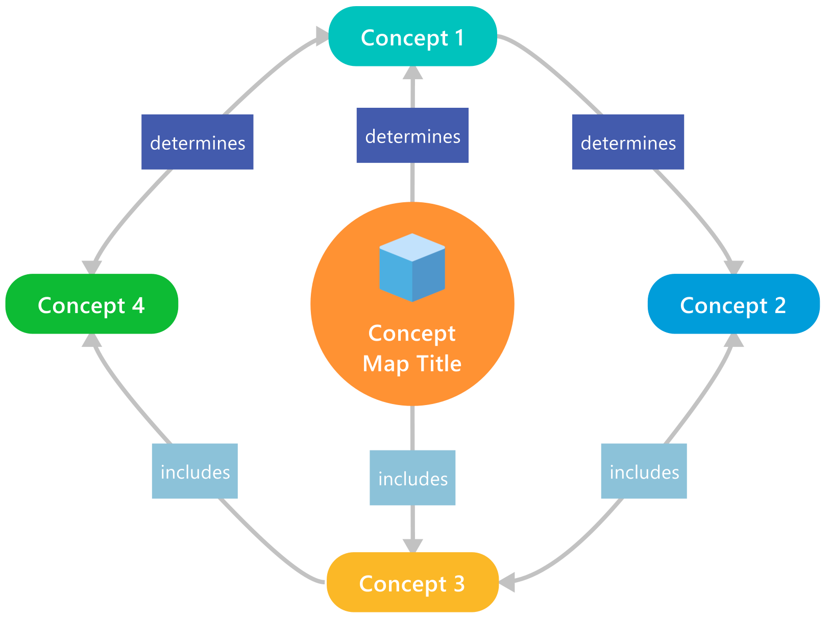 Mindmanager 21 Concept Maps