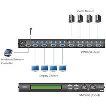 8 x 8-Poorts Met Audio-Ondersteuning VGA Matrix Schakelaar Zwart