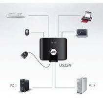 2-Poorts USB Schakelaar Zwart