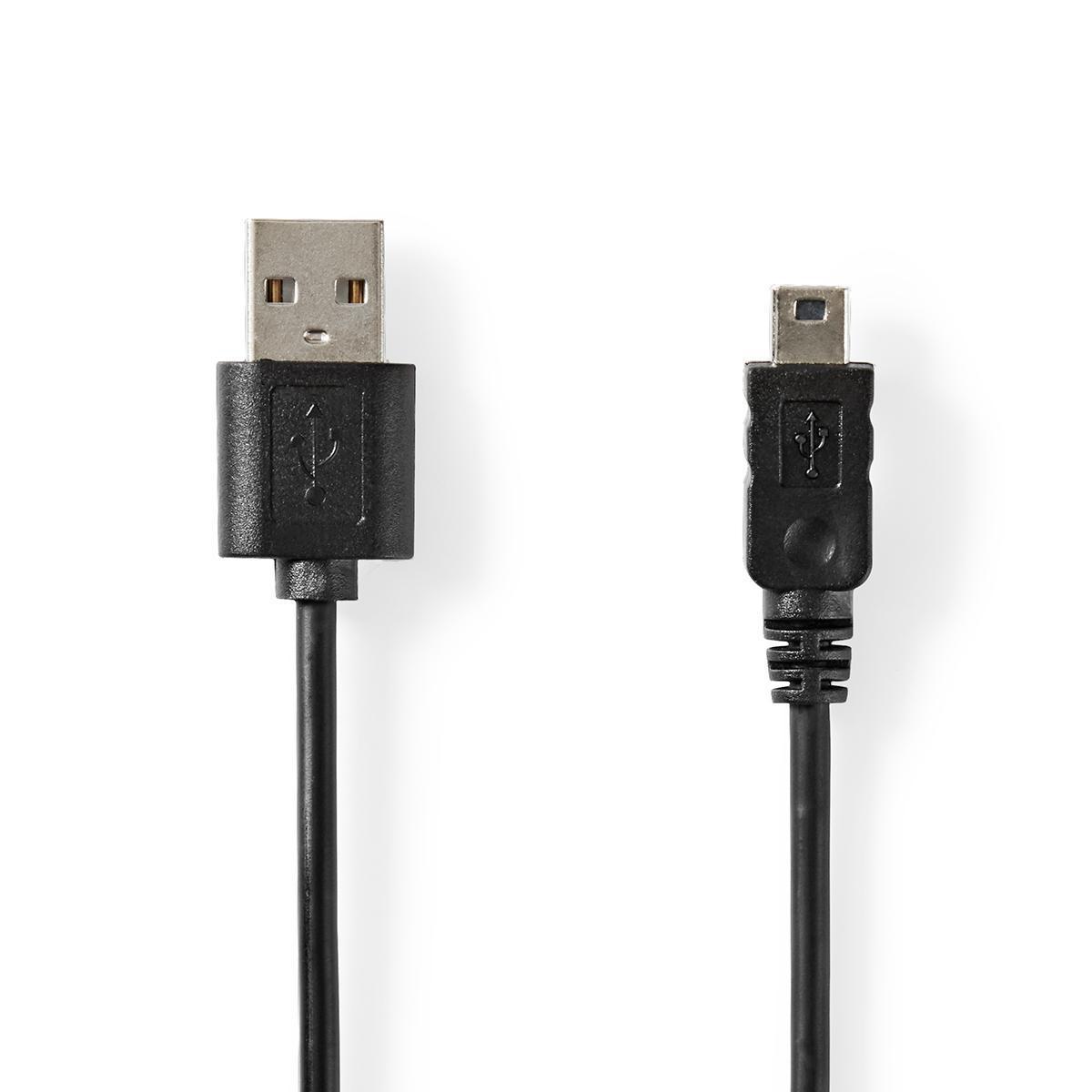 Mini USB aansluiting