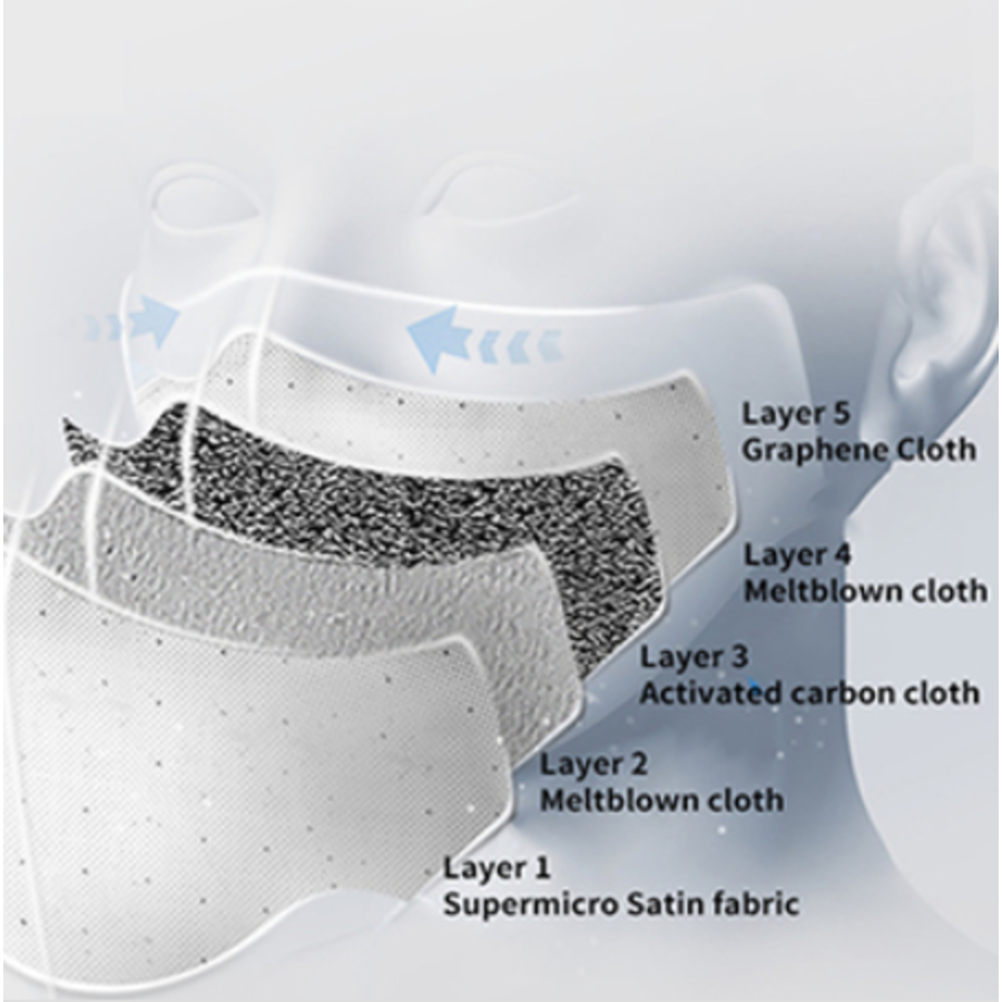 Mouth mask gray (incl. Two filters)-3