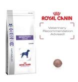 Royal Canin Royal Canin Sensitivity Control Eend hond 1,5 kg