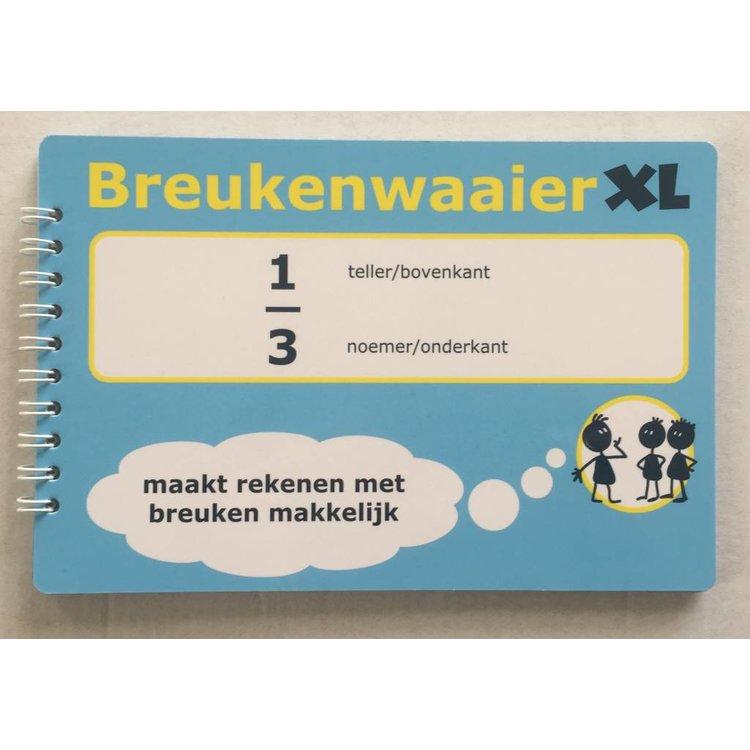 Breukenwaaier XL, praktische hulpkaartenset