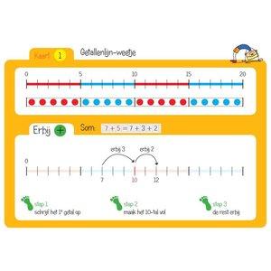 Spiekkaarten Rekenen: Een handig rekenmaatje voor alle kinderen...