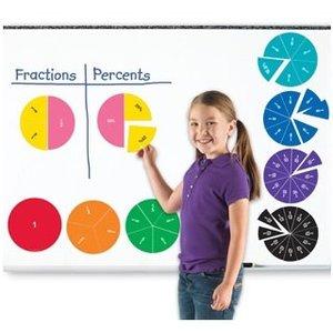Magnetiche breukencirkels voor klassikale uitleg