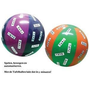Speelbal Tafels
