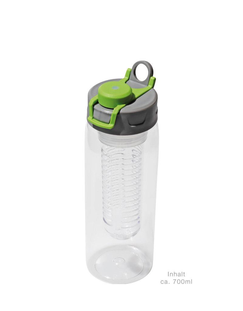 INVITALIS AQ 700 - Neon Green