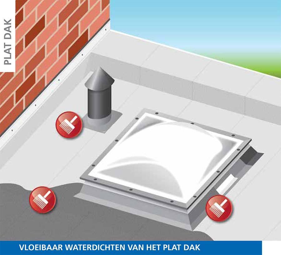 Iko Pro IkoProtect MS detail 3,5 kg waterdicht maken van diverse dakdetails