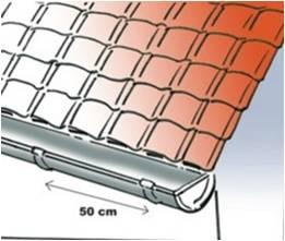 Feyts Koperen gootbeugel Mast 333 30/5 45° of te buigen op 0 - 90°
