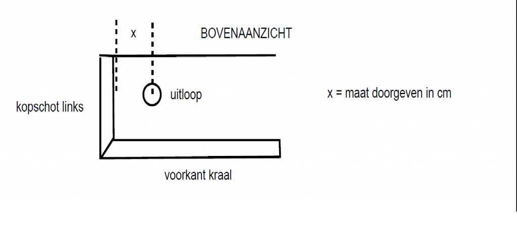 VMZINC zinken goot bak 30 - 3 meter met links ingesoldeerd eindschot of optie uitloop
