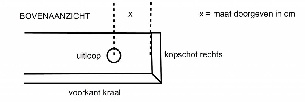 VMZINC zinken goot mast 30 - 3 meter met rechts ingesoldeerd eindschot of optie uitloop