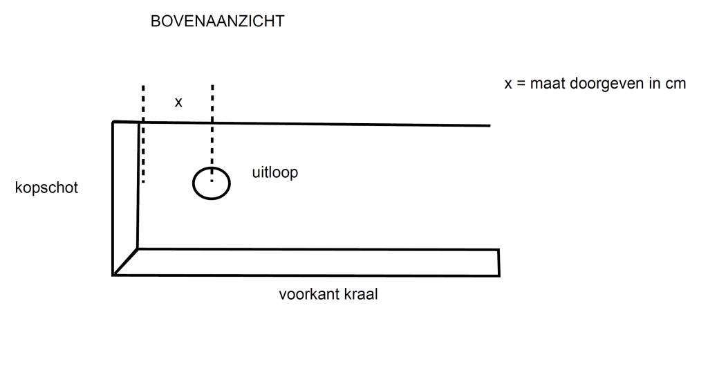 VMZINC zinken goot mast 44 - 3 meter met links ingesoldeerd eindschot of optie uitloop