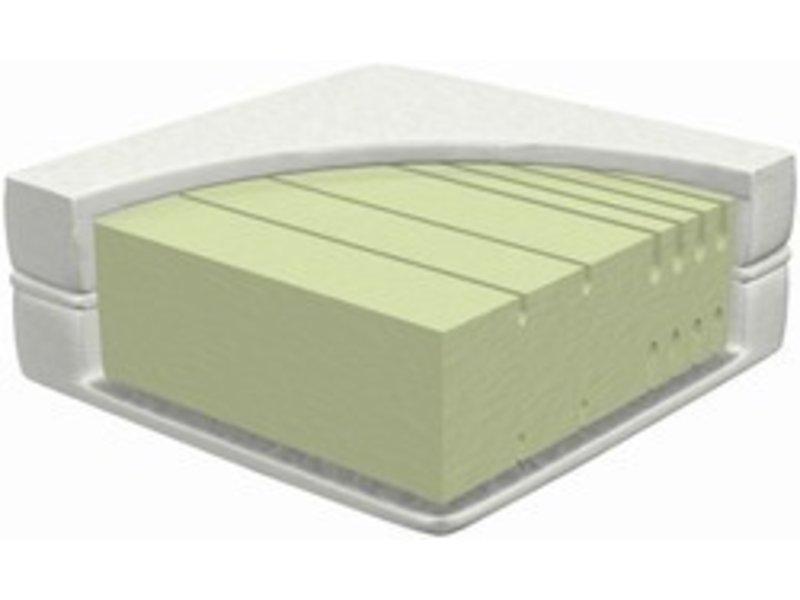 LIFETIME Matratze 5-Zonen Komfortschaum 120 x 200 cm