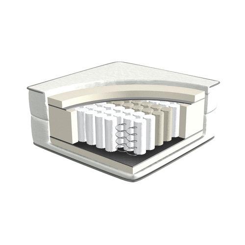 LIFETIME Mattress Pocket Spring 90 x 200 cm
