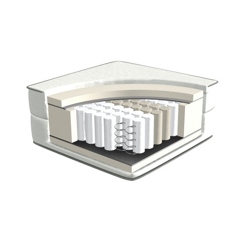 LIFETIME  Mattress Pocket Spring 140 x 200 cm