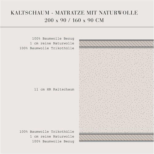 Oliver Furniture Kaltschaumatratze Wood 90 x 200 cm