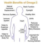 Acidi grassi Omega-3 EPA e DHA - Herbalife Herbalifeline Max