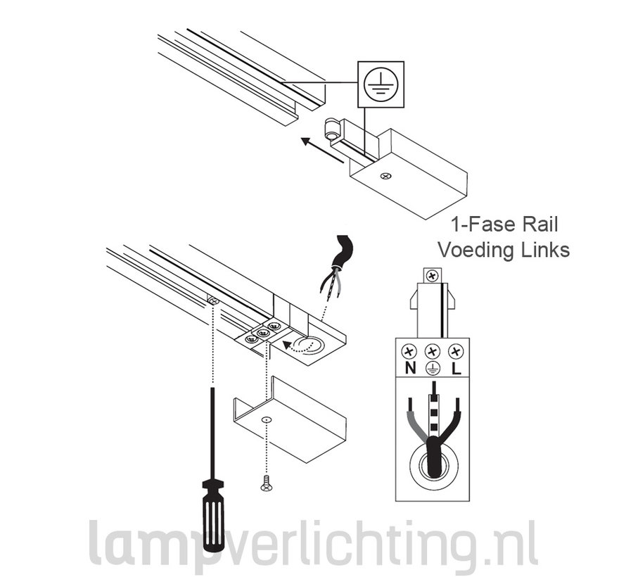 1-Fase Rail Voeding Links