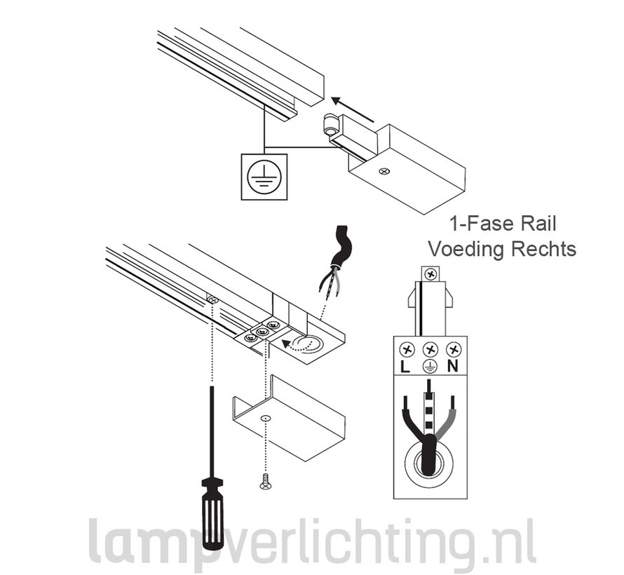 1-Fase Rail Voeding Rechts