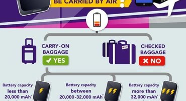 Are power banks allowed on airplaines?