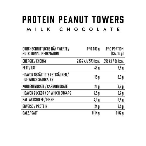 Got7 - Eiwit Pindarotsjes melk (85 gr)