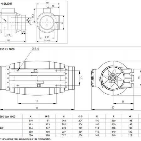 Soler & Palau S&P Buisventilator TD-500/150-160-T Silent met NALOOPTIMER diameter 150/160mm