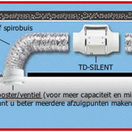 Soler & Palau S&P Buisventilator TD-800/200-T Silent met NALOOPTIMER diameter 200mm