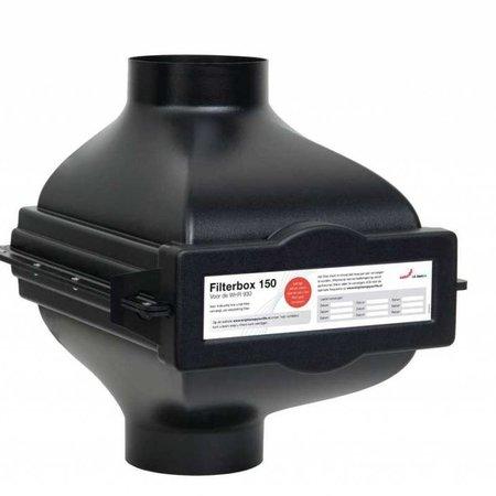 Zehnder Zehnder Stork Filterbox 150 WTW Unit