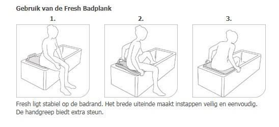 Etac Badplank Fresh