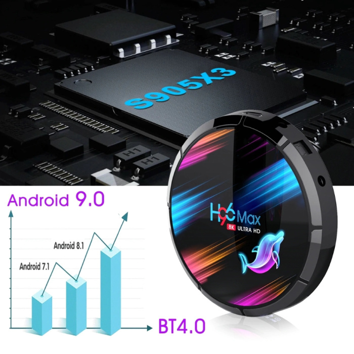 Stuff Certified® H96 Max 8K TV Box Media Player Android Kodi - 4GB RAM - 128GB Storage