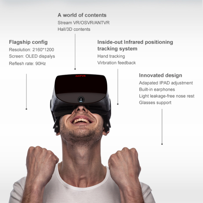 ANTVR ANTVR 2 Cyclop VR Virtual Reality 3D Bril 110° Met Infrarood Tracking  Controllers