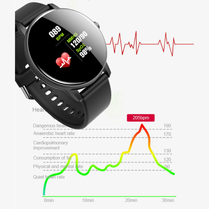 Lemfo Q5 Plus Sports Smartwatch Fitness Sport Activity Tracker Smartphone Watch iOS Android iPhone Samsung Huawei Rose Gold Metal