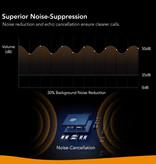 ANKER SmartCharge F0 Dual Port Autolader met Bluetooth Transmitter - 24W Auto Oplader Carcharger - Zwart
