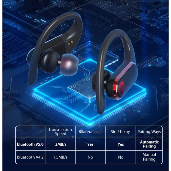 Blitzwolf Airaux Draadloze Oortjes met Oorhaak Sport - Touch Control -  TWS Bluetooth 5.0 Wireless Buds Earphones Earbuds Oortelefoon Zwart