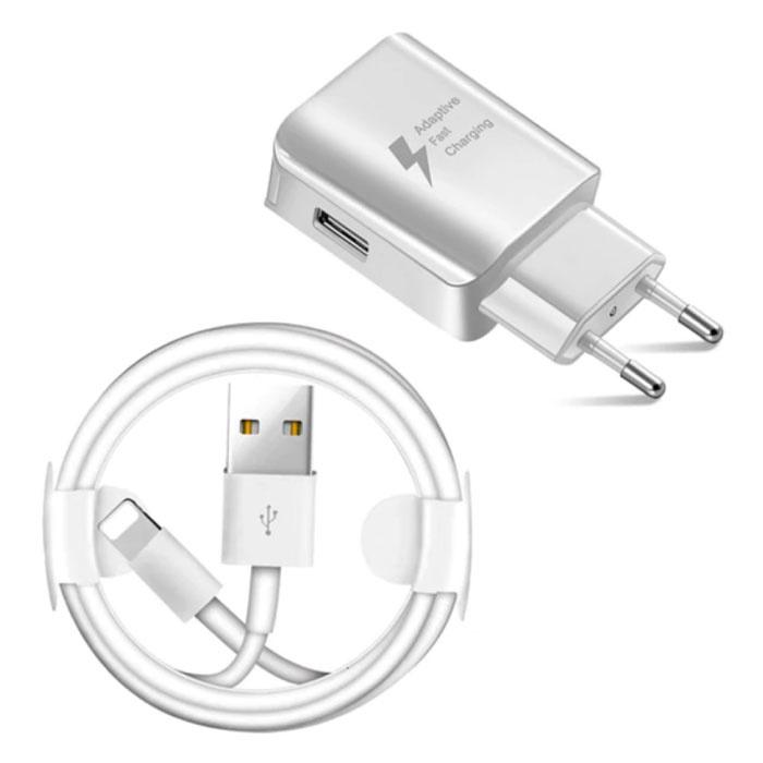 Fast Charge Stekkerlader + Oplaadkabel Lightning Voor iPhone/iPad/iPod - 3A Quick Charge 3.0 Oplader Adapter en Data Kabel Wit
